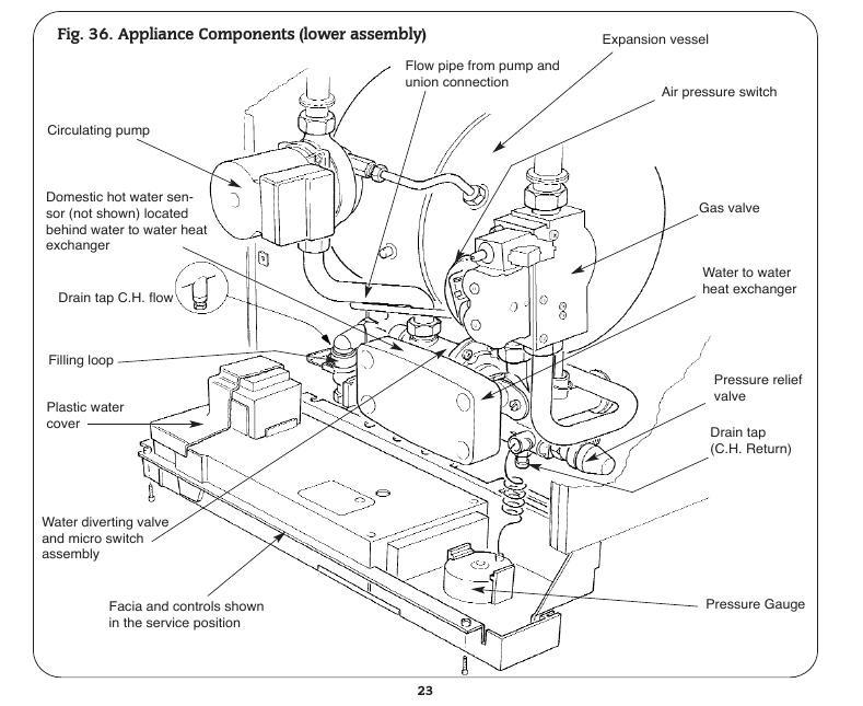 worcester bosch 28cdi boiler - slow leak