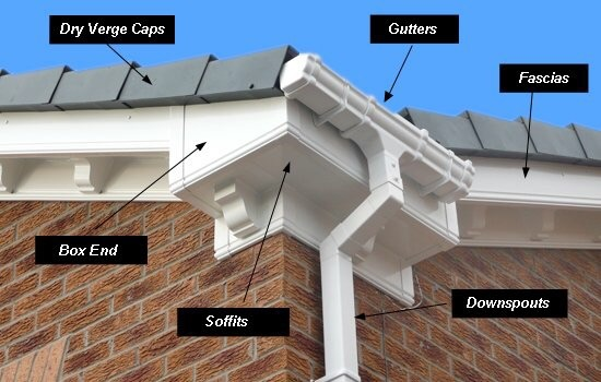 Fascia Roof Care 99 Feedback Roofer Fascias Soffits