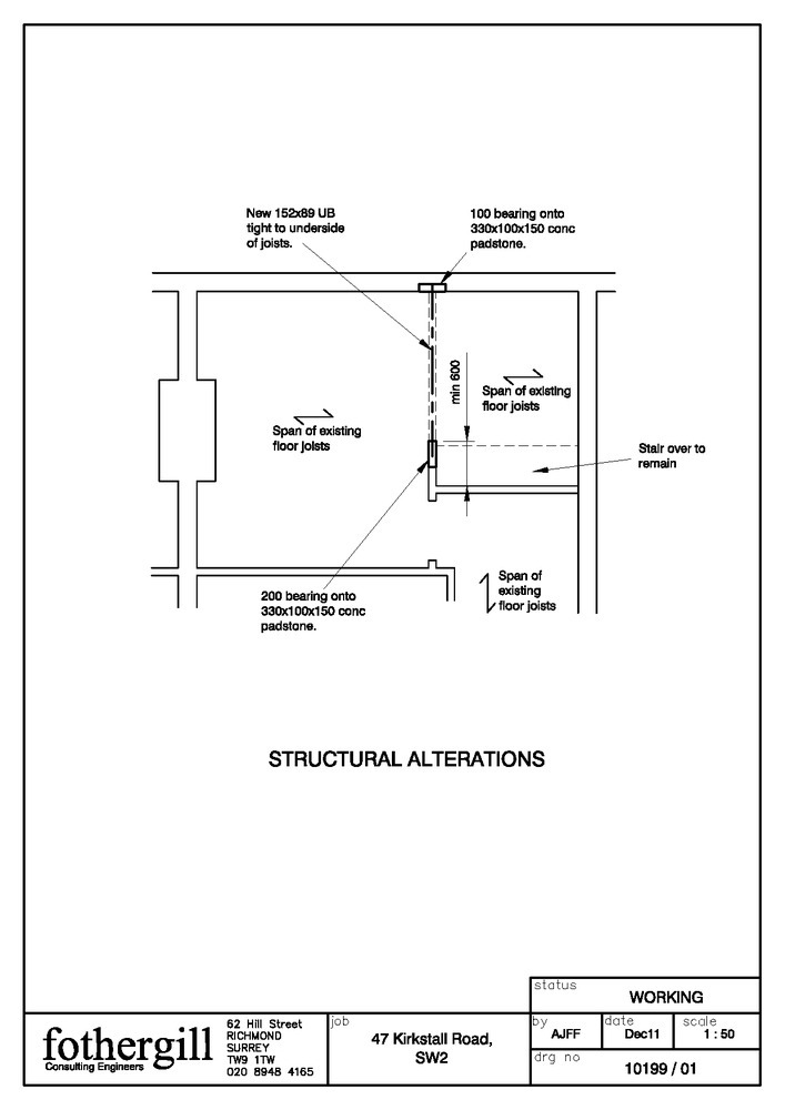 Rsj Ub Structural Steel Beam Fitting Conversions