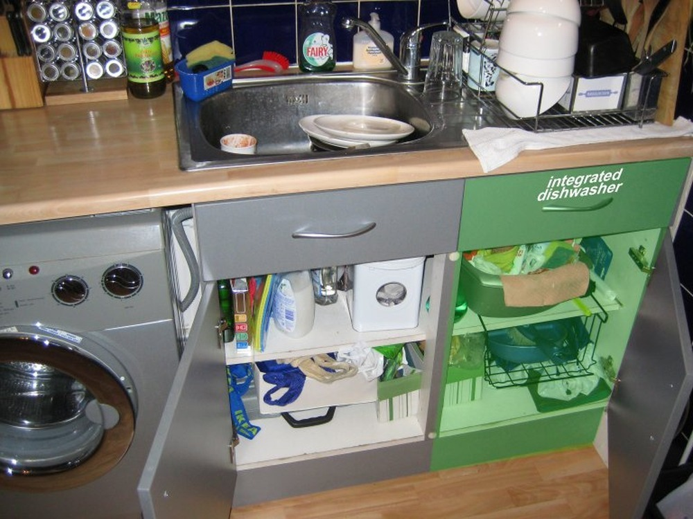 Fit Integrated Dishwasher Amp Replace Under Sink Car