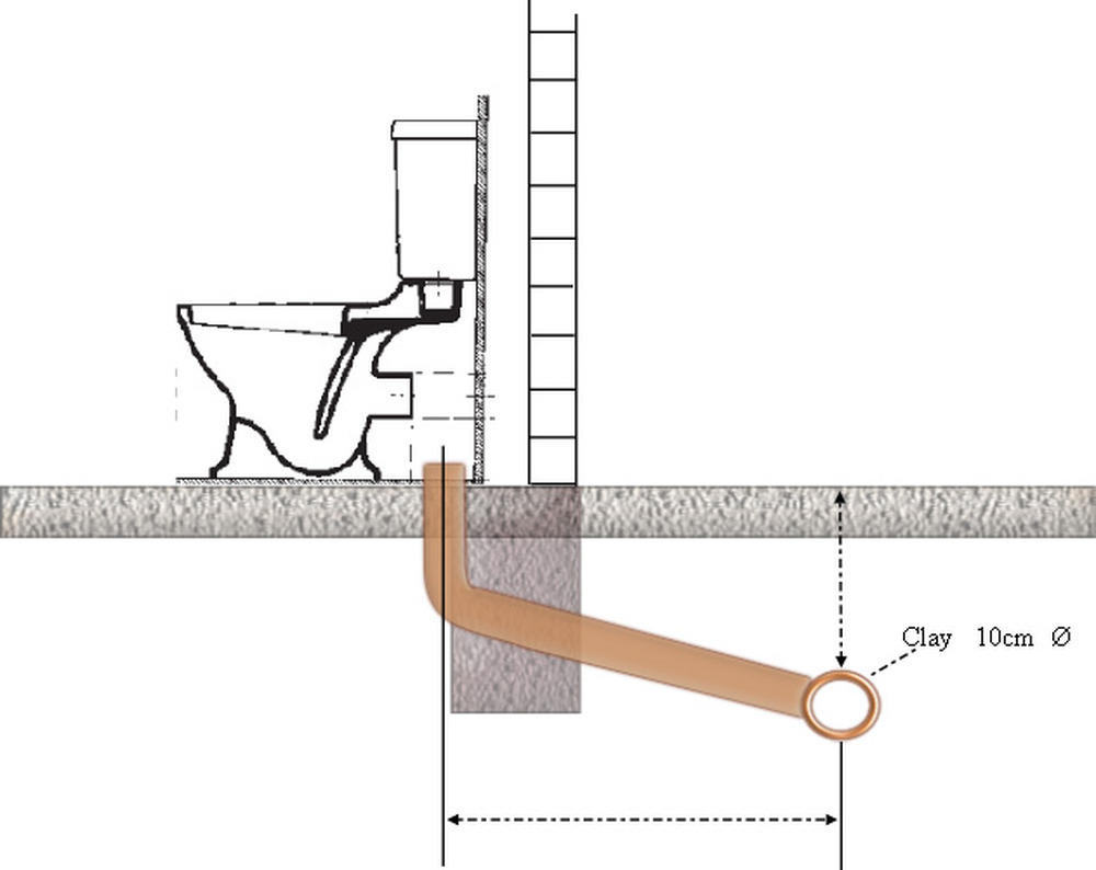 Connect Wc To Underground Soil Pipe Groundwork