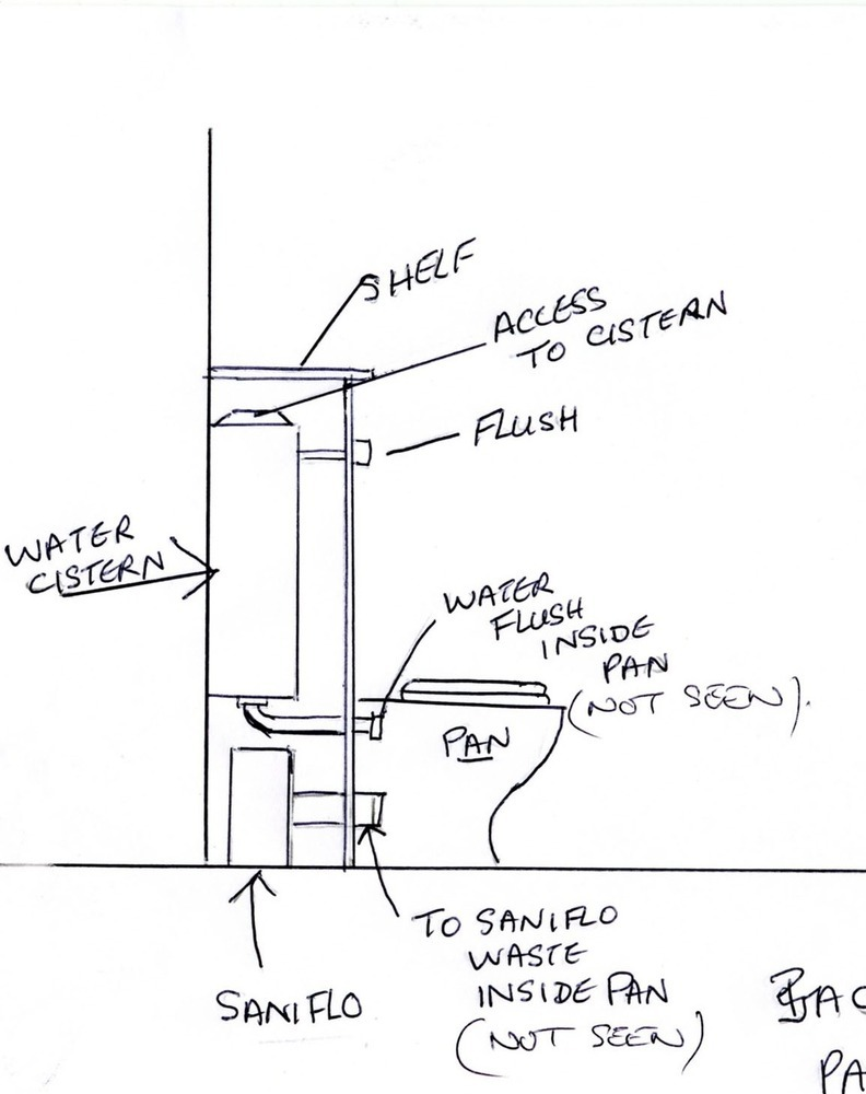 g  f cloakroom toilet and utility room plumbing