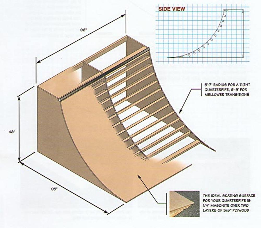 Wooden Skate Ramp Quarter Pipe Carpentry Amp Joinery Job