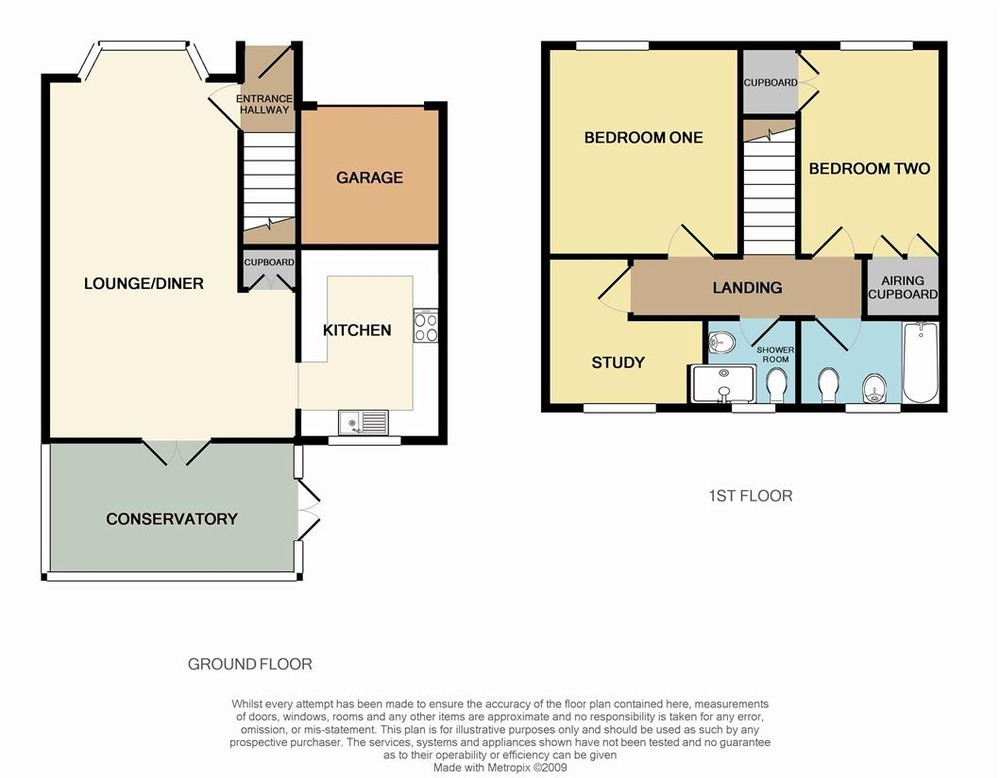 garage conversion floor plans Photographs