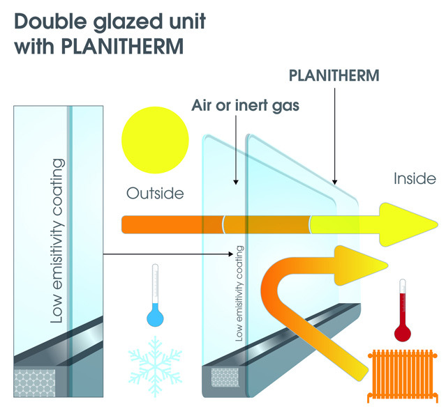 Does Laminated Glass Get Condensation
